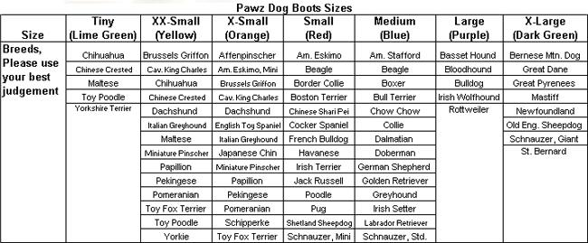 DOG SIZE, PUPPY SIZE, DOG BREEDS SIZE CHART, DOG SIZE MEASURE CALCULATOR