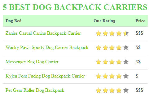OUTDOOR DOG SADDLE BAGS