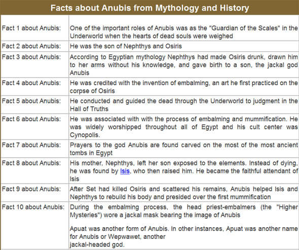ANCIENT ANUBIS DOG FACTS - THIS INFORMATION by WWW.LANDOFPYRAMIDS.ORG