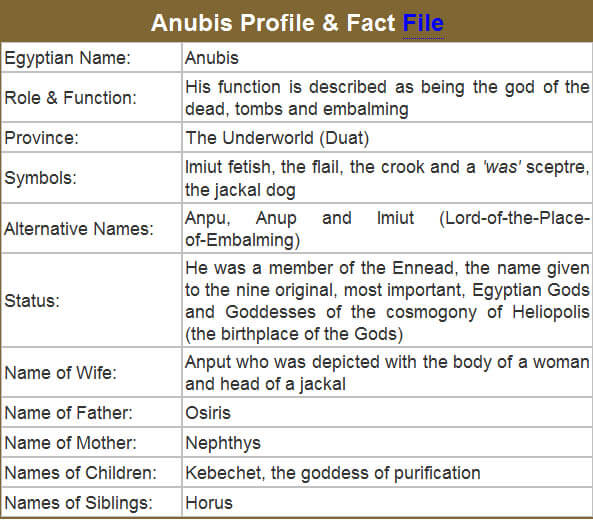 ANCIENT ANUBIS DOG ROLES - THIS INFORMATION by WWW.LANDOFPYRAMIDS.ORG