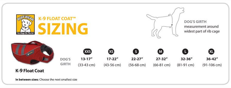 Dog Muzzle and Harness Sizing Instructions, Measure Charts