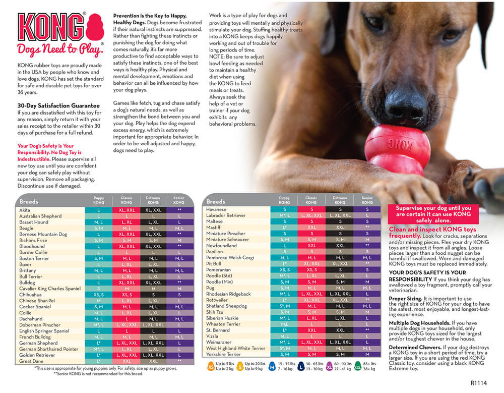DOG TOYS & GAMES: KONG, SMART PUZZLES - PRESS TO SEE IN FULL SIZE !!!